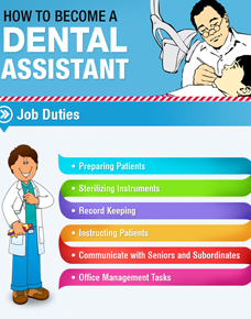 dental assistant infographics