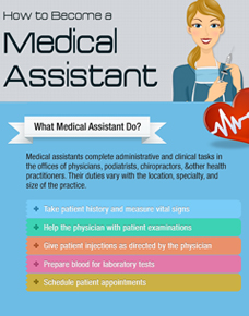 Medical Assistant college major career