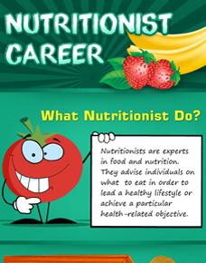 nutritionist career